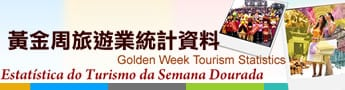 Golden Week Tourism Statistics