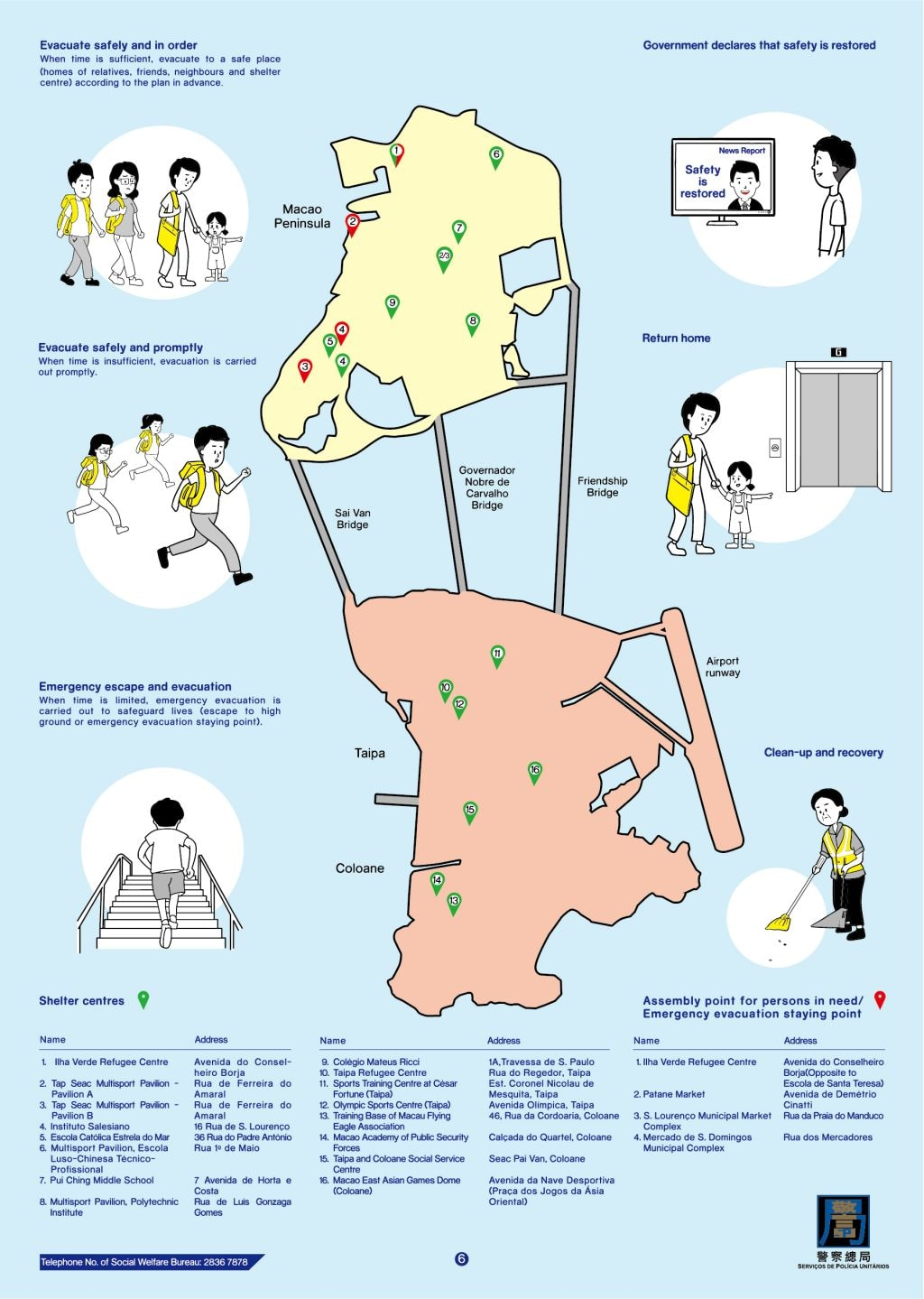 Storm surge evacuation plan in low-lying areas during typhoon
